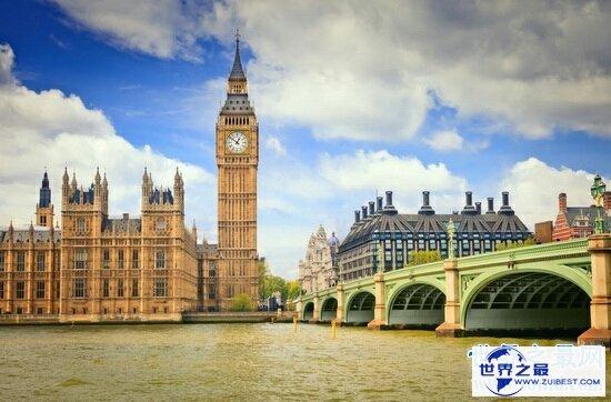 【图】欧洲第一大岛大不列颠岛,英国最大的岛屿(英