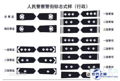 【图】中国官衔军旅小说爱看么那么多官位你了解么
