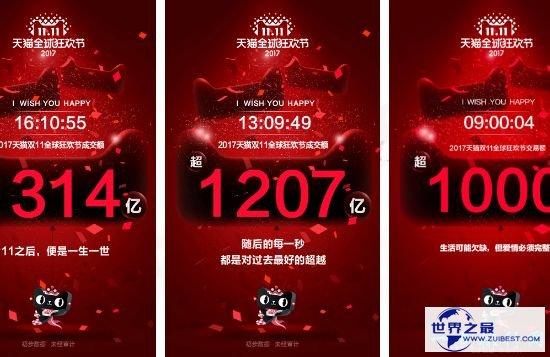 2017年双11销售额排行榜 天猫(淘宝)买卖额达1682亿元