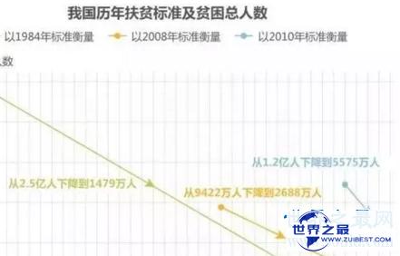 【图】中国人均收入咱如今半鼓不鼓的腰包别自负