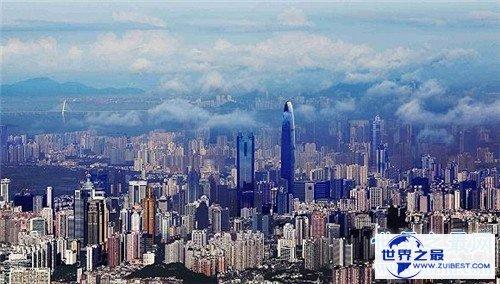 【图】中国城市gdp排名引见 2018年第一季度gdp排名