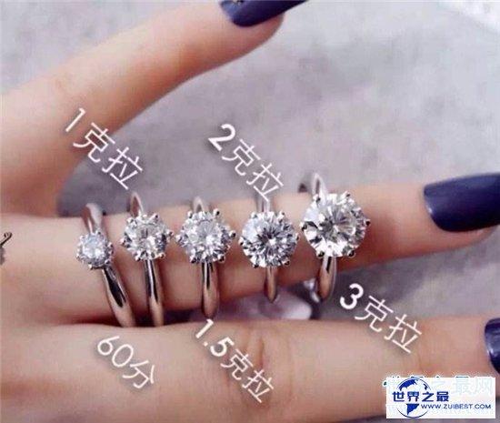 【图】一克拉等于多少克 不同质量的钻石价值也会不同