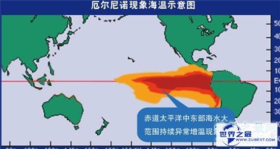 【图】厄尔尼诺现象带来渺小损失 给中国形成很大影响