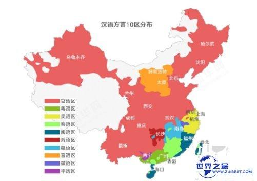 汉语方言排名(按靠近一般话水平)