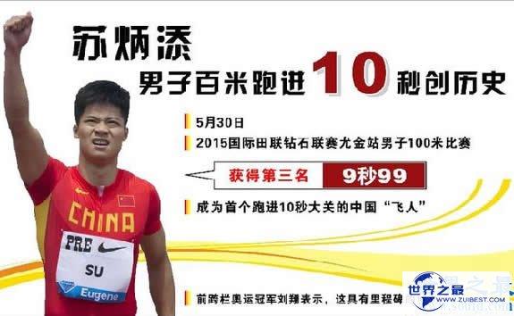 【图】中国百米飞人苏炳添进百米决赛,9.9秒中国100米